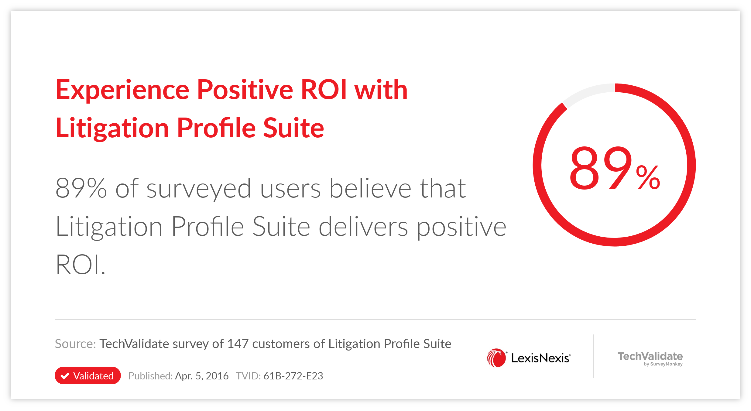 Experience Positive ROI with Litigation Profile Suite