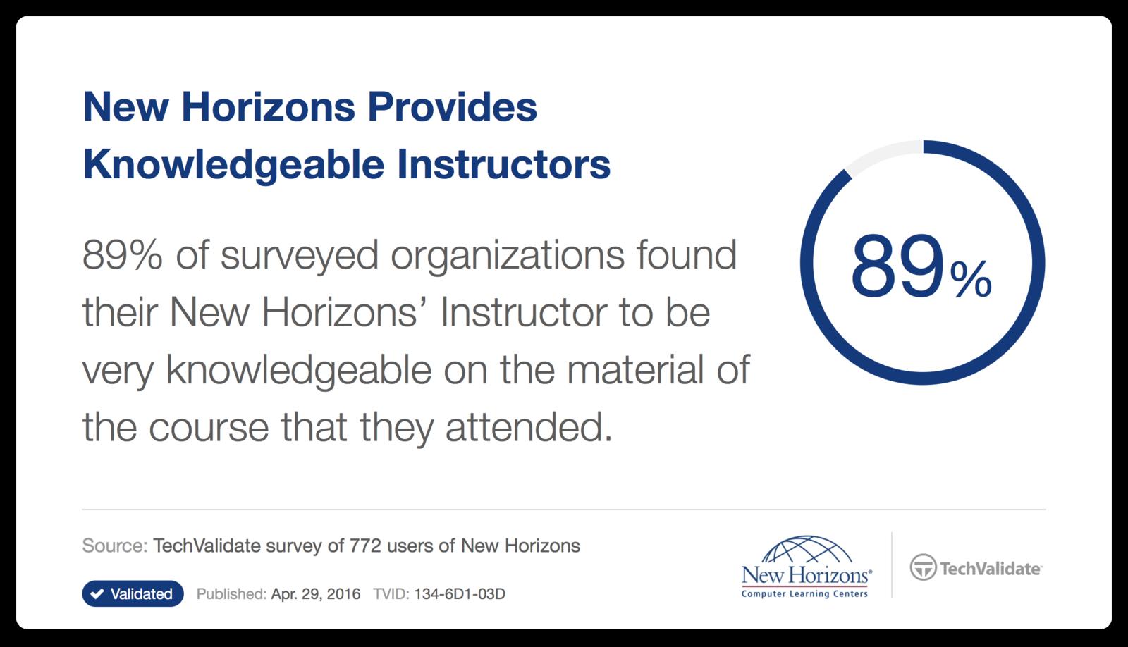 Instructor Led Training New Horizons