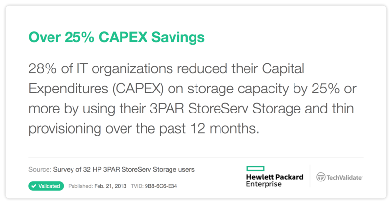 Over 25% CAPEX Savings
