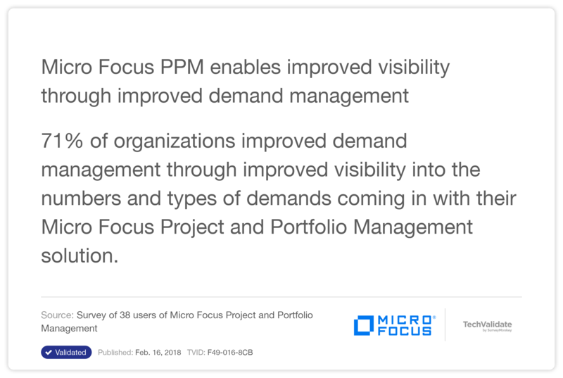 HPE PPM enables improved visibility through improved demand management