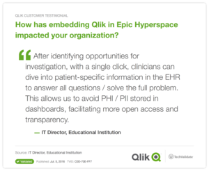 How has embedding Qlik in Epic Hyperspace impacted your organization?