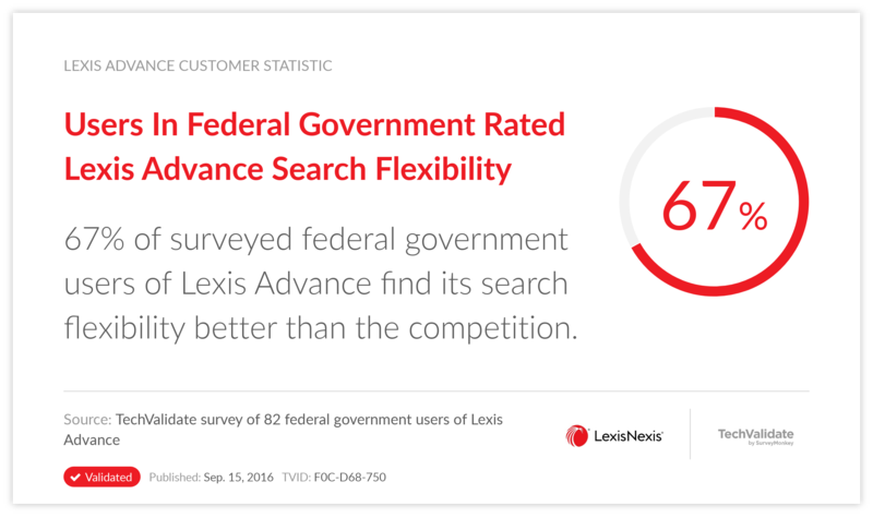 Users In Federal Government Rated Lexis Advance Search Flexibility