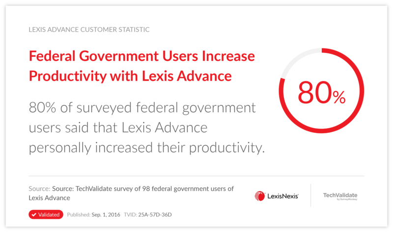 Federal Government Users Increase Productivity with Lexis Advance