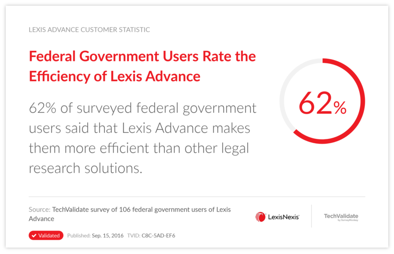 Federal Government Users Rate the Efficiency of Lexis Advance