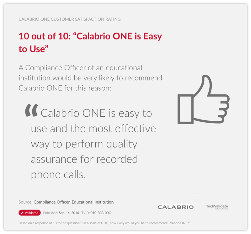 "10 out of 10: ""Calabrio ONE is Easy to Use"""
