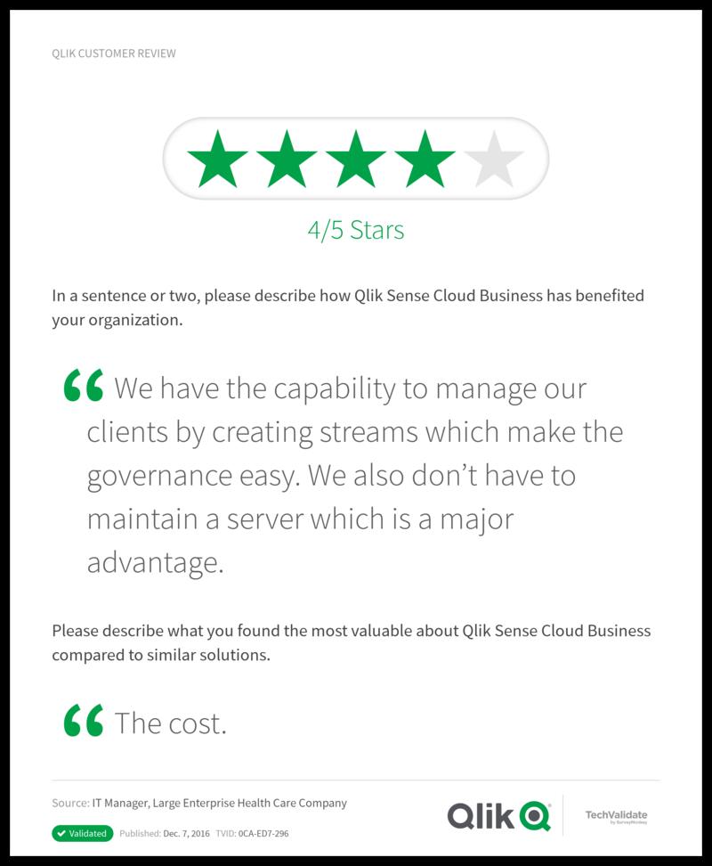 Qlik Sense Cloud Business Testimonials | Qlik Customer Research