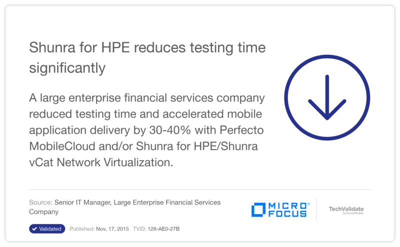 HPE Software - Application Performance Testing (Shunra) | HPE ...
