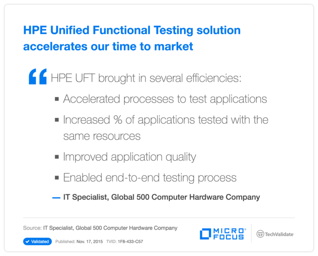 HPE Unified Functional Testing solution accelerates our time to market