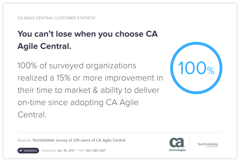 You can't lose when you choose CA Agile Central.