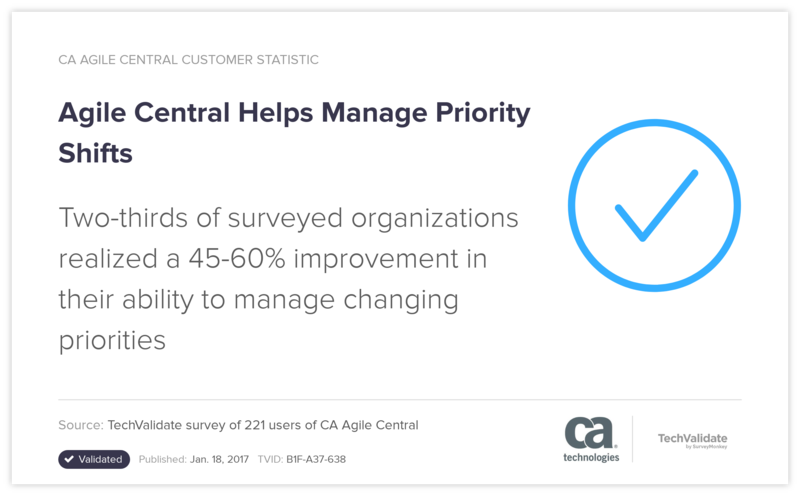 Agile Central Helps Manage Priority Shifts