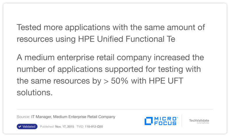 Tested more applications with the same amount of resources using HPE Unified Functional Te