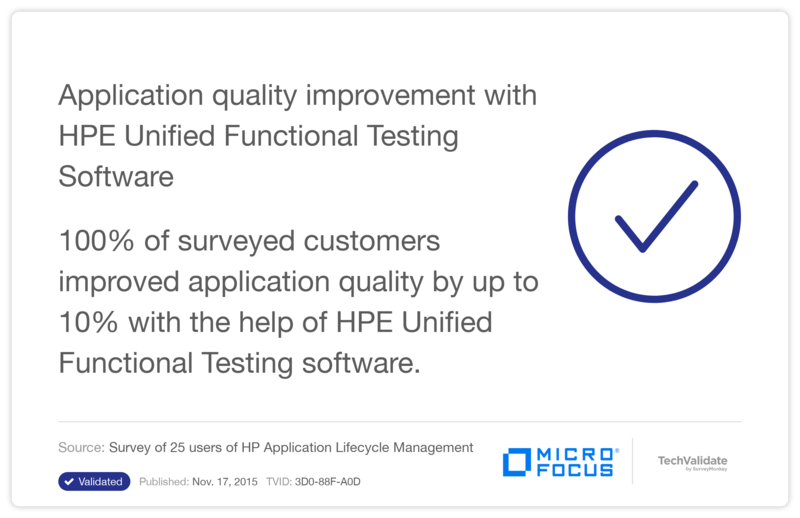 Application quality improvement with HPE Unified Functional Testing Software