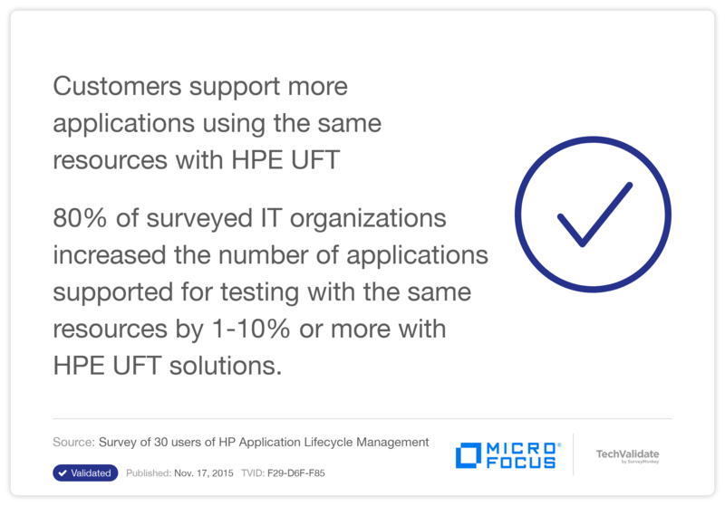Customers support more applications using the same resources with HPE UFT