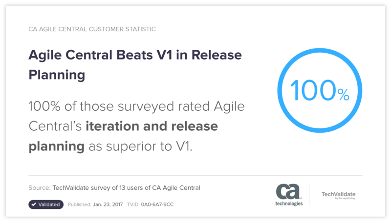 Agile Central Beats V1 in Release Planning