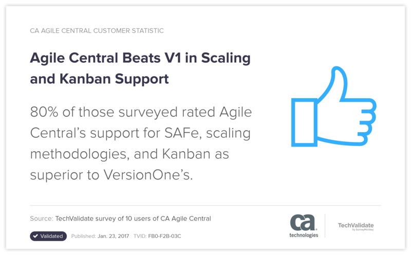 Agile Central Beats V1 in Scaling and Kanban Support