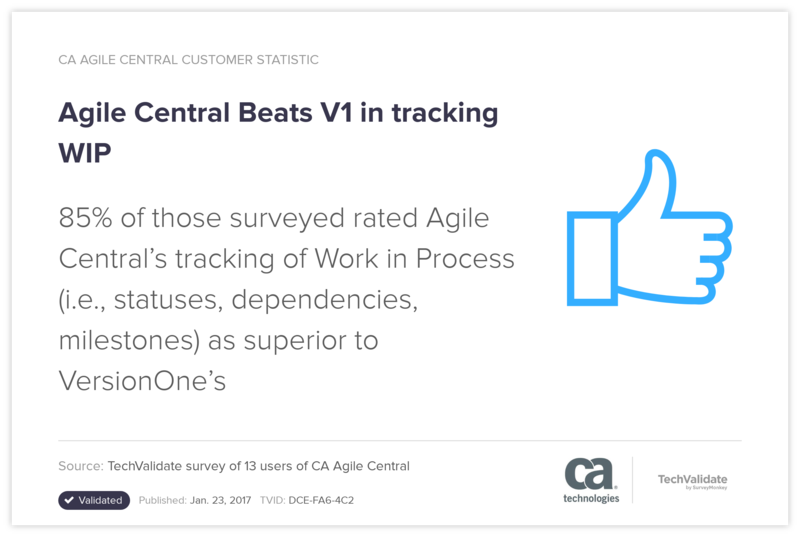 Agile Central Beats V1 in tracking WIP