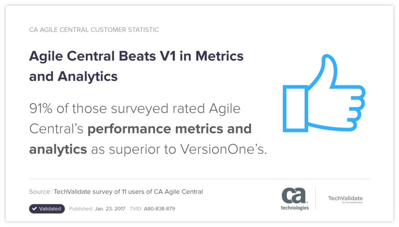 Agile Central Beats V1 in Metrics and Analytics