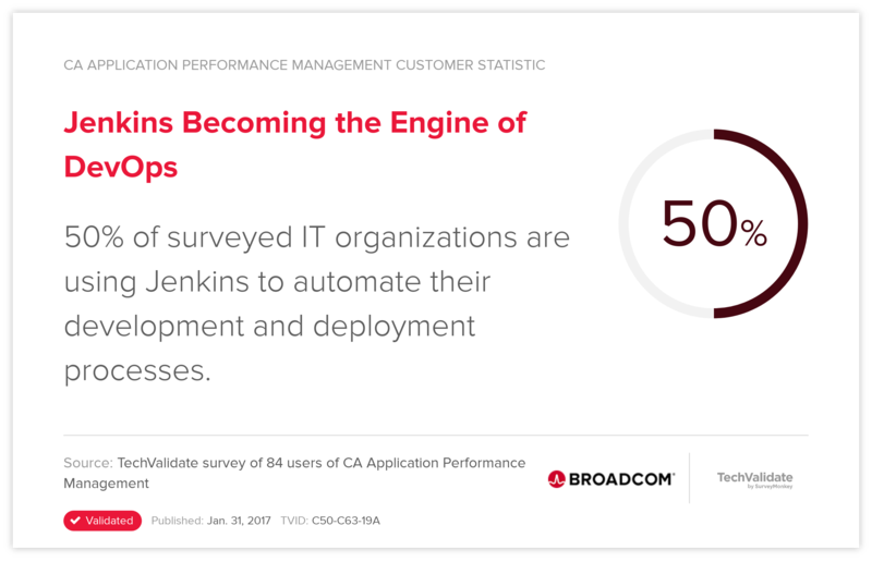 Jenkins Becoming the Engine of DevOps