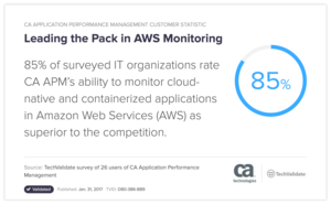 CA Redefines Modern Application Monitoring | CA Technologies ...