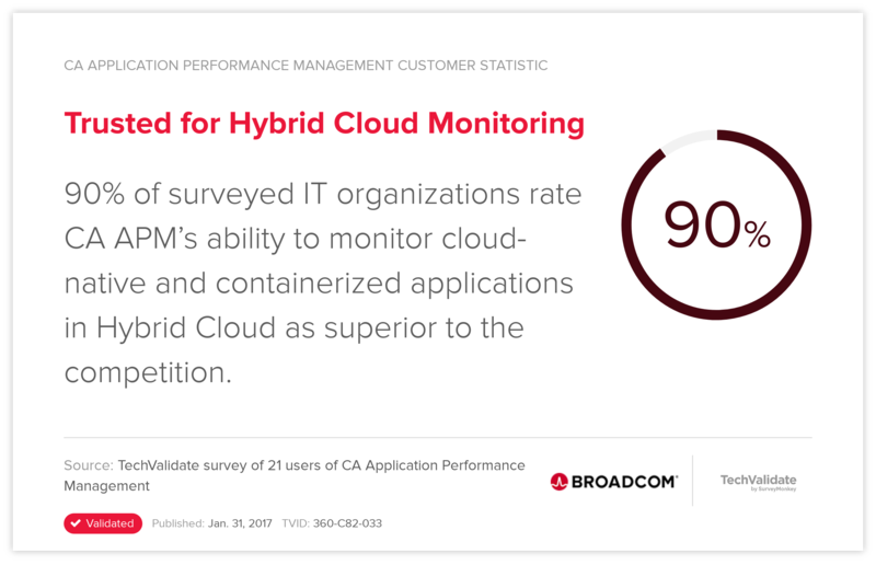 Trusted for Hybrid Cloud Monitoring