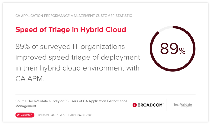 Speed of Triage in Hybrid Cloud
