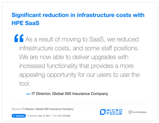 Significant reduction in infrastructure costs with HPE SaaS