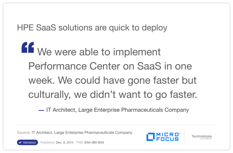 HPE SaaS solutions are quick to deploy