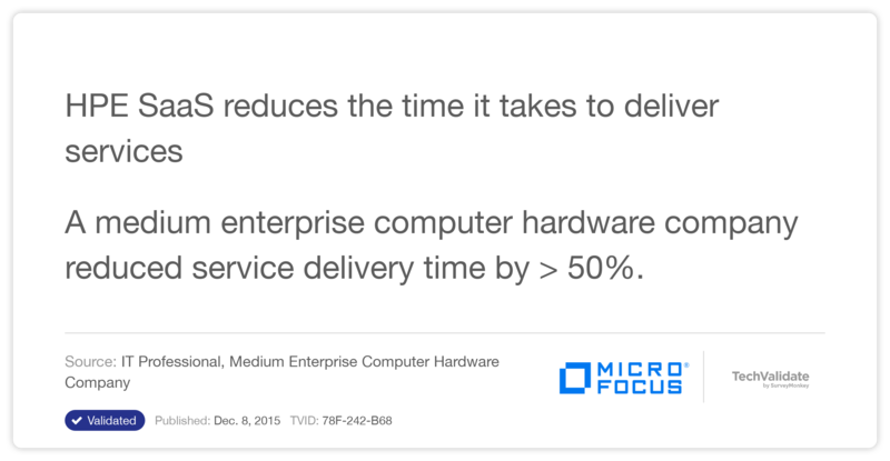 HPE SaaS reduces the time it takes to deliver services