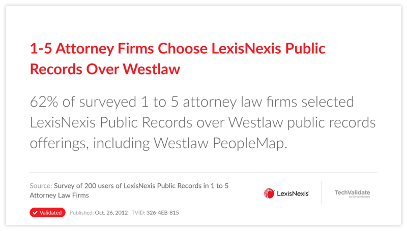 1-5 Attorney Firms Choose LexisNexis Public Records Over Westlaw