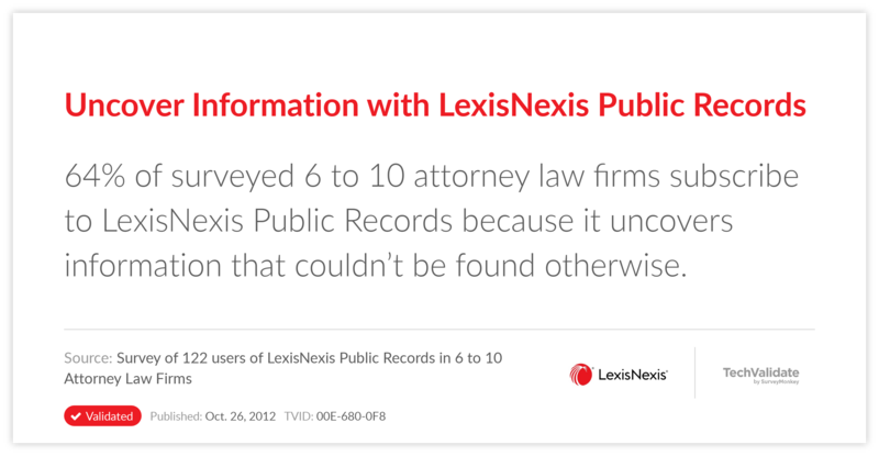 Uncover Information with LexisNexis Public Records