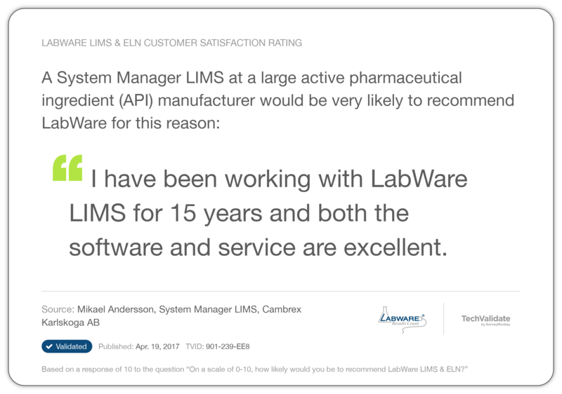 LabWare LIMS & ELN Customer Satisfaction Rating