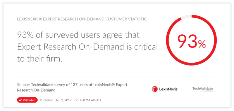 LexisNexis® Expert Research On-Demand Customer Statistic