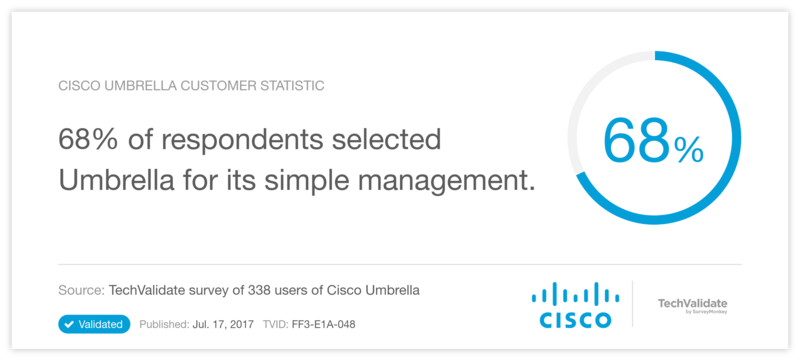 Cisco Umbrella Customer Statistic