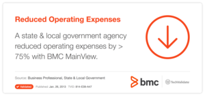 Reduced Operating Expenses