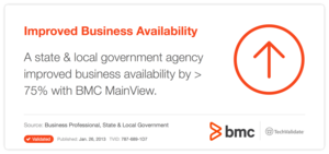 Improved Business Availability