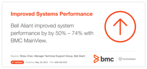 Improved Systems Performance