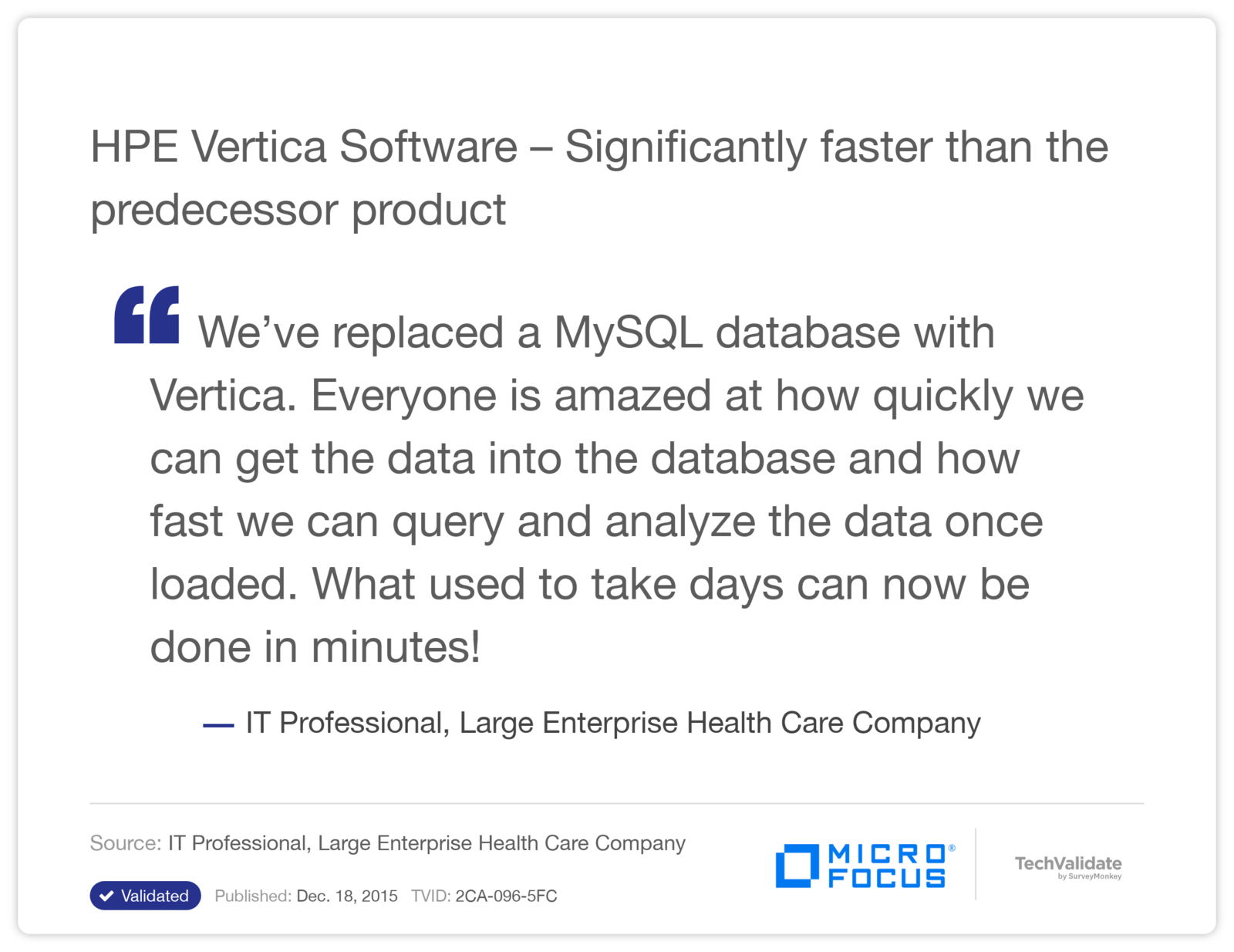 HPE Vertica Software -Significantly faster than the predecessor product