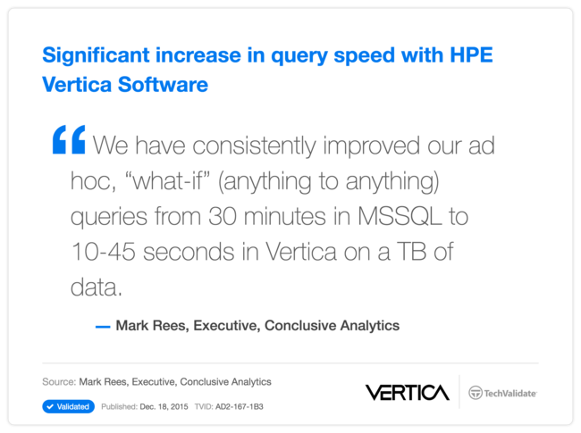 Significant increase in query speed with HPE Vertica Software