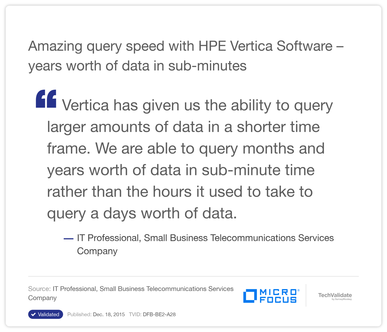 Amazing query speed with HPE Vertica Software-years worth of data in sub-minutes
