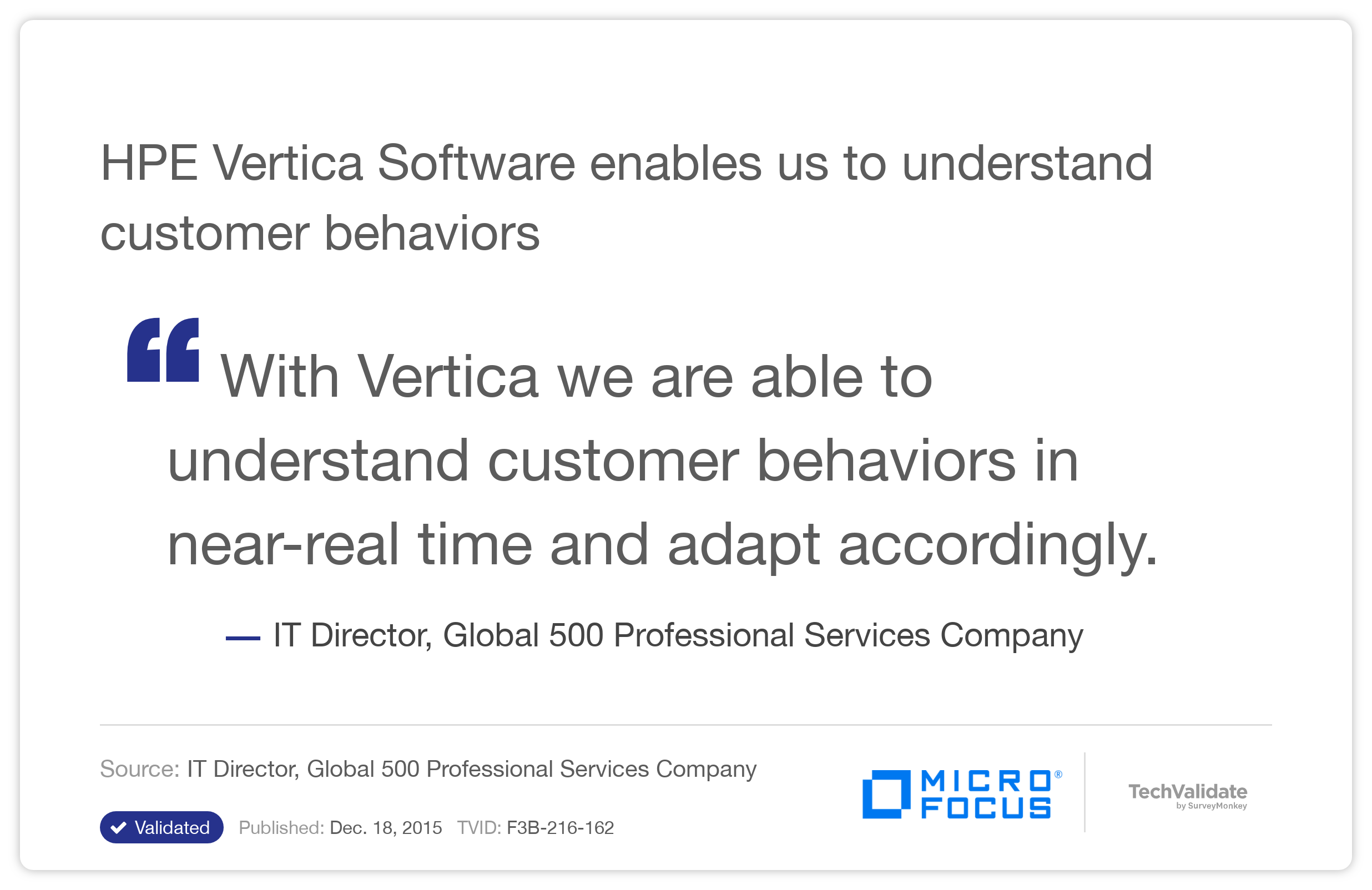 HPE Vertica Software enables us to understand customer behaviors