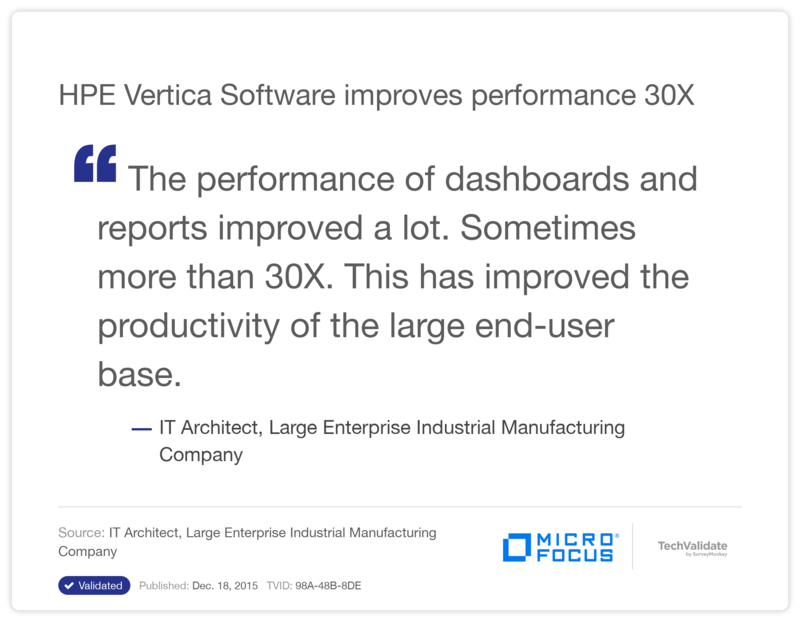 HPE Vertica Software improves performance 30X