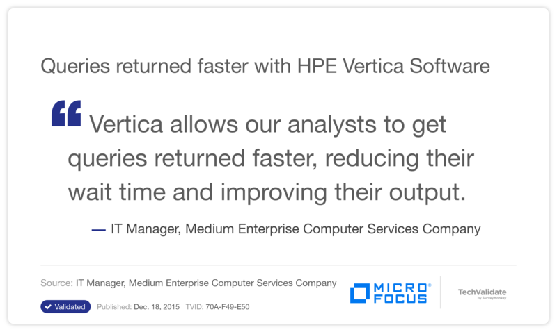 Queries returned faster with HPE Vertica Software