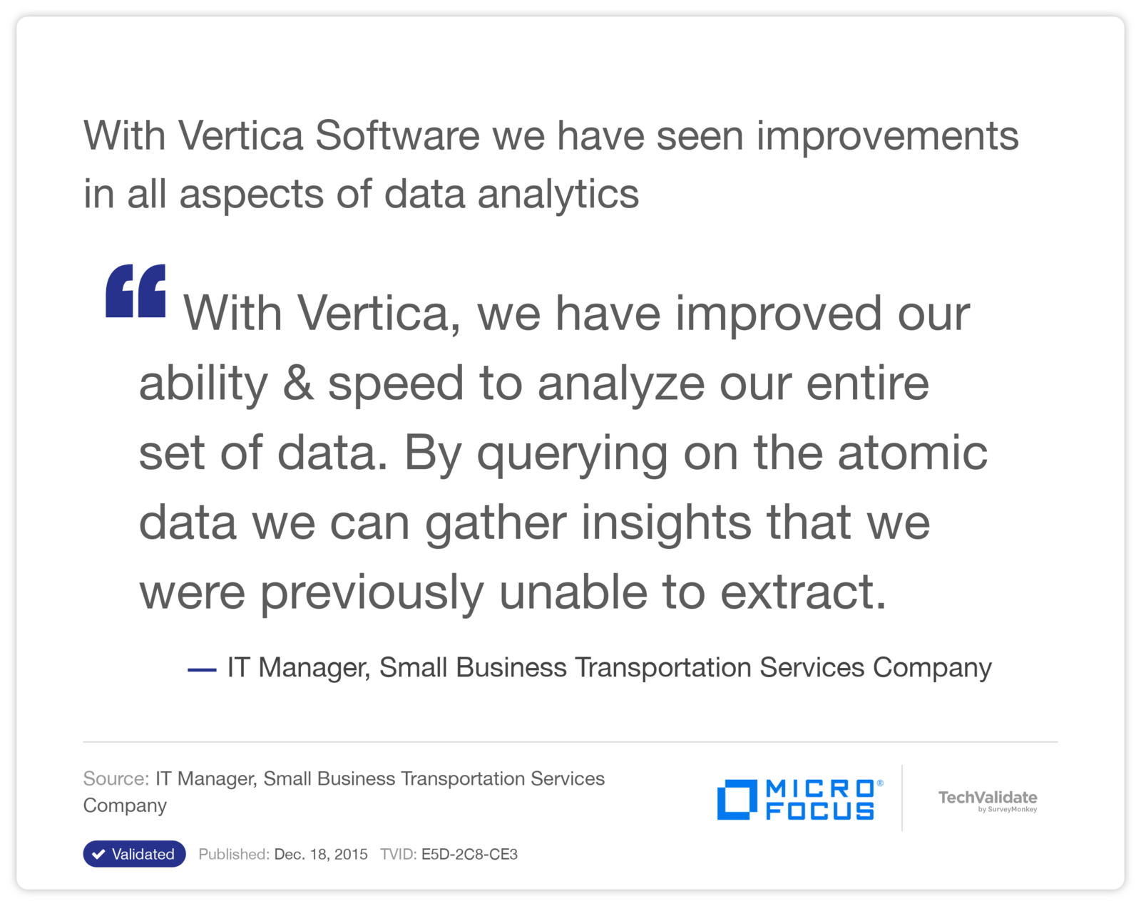 With Vertica Software we have seen improvements in all aspects of data analytics