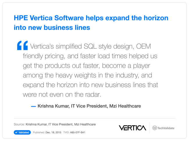 HPE Vertica Software helps expand the horizon into new business lines