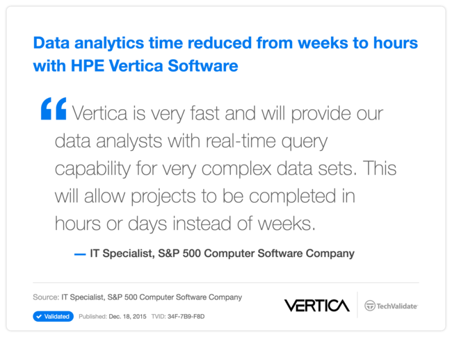 Data analytics time reduced from weeks to hours with HPE Vertica Software