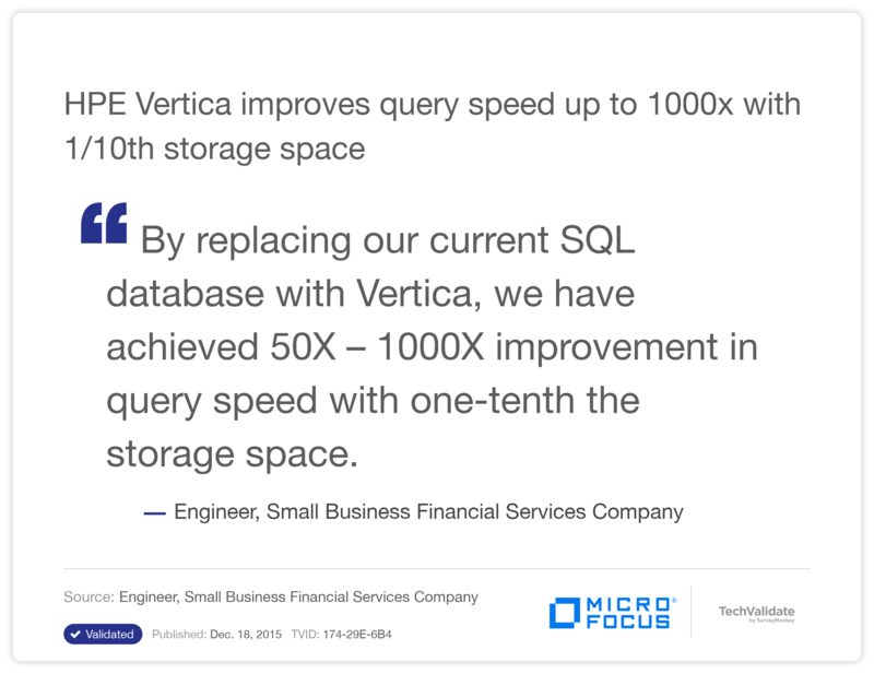 HPE Vertica improves query speed up to 1000x with 1/10th storage space