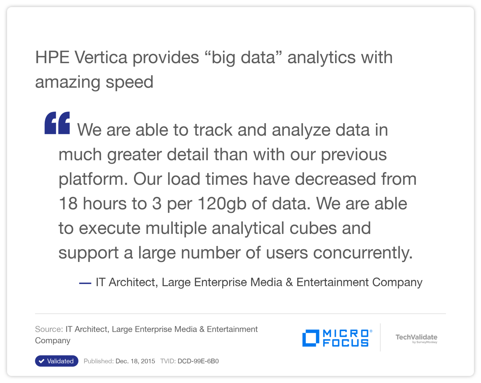 "HPE Vertica provides ""big data"" analytics with amazing speed"