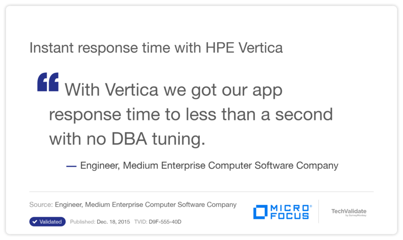 Instant response time with HPE Vertica