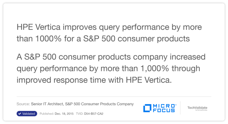 HPE Vertica improves query performance by more than 1000% for a S&P 500 consumer products