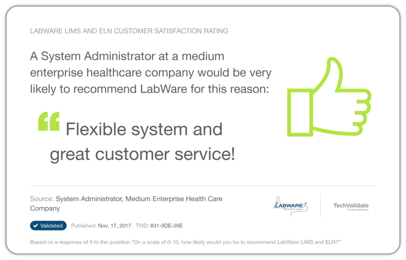 LabWare LIMS and ELN Customer Satisfaction Rating
